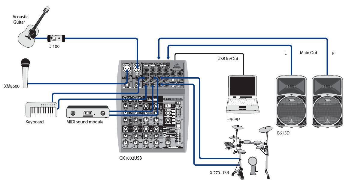 Xenyx 1002 блок схема