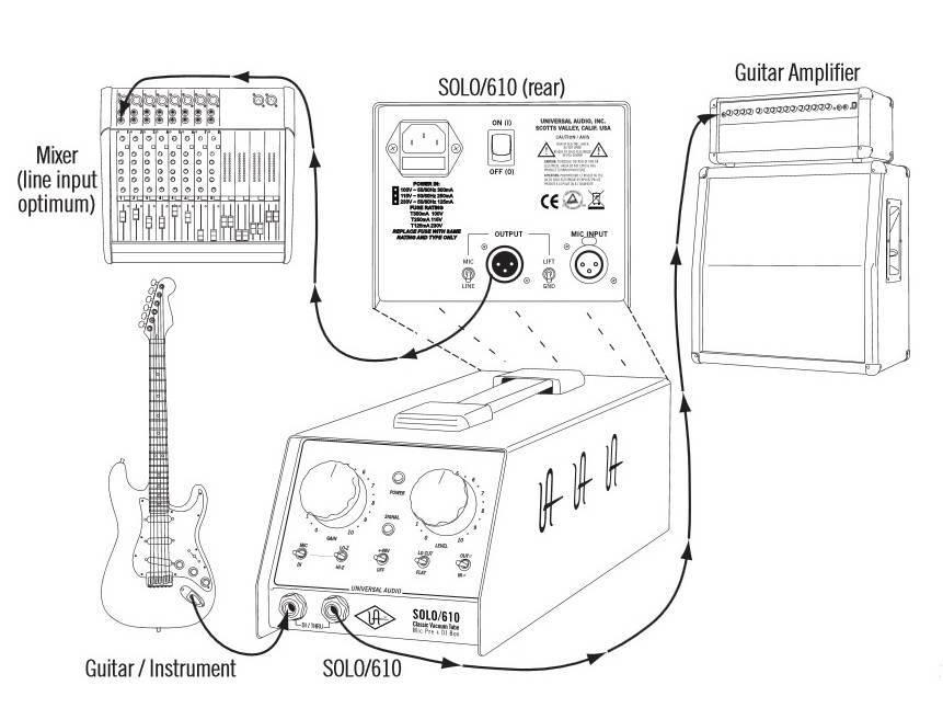 Схема universal audio