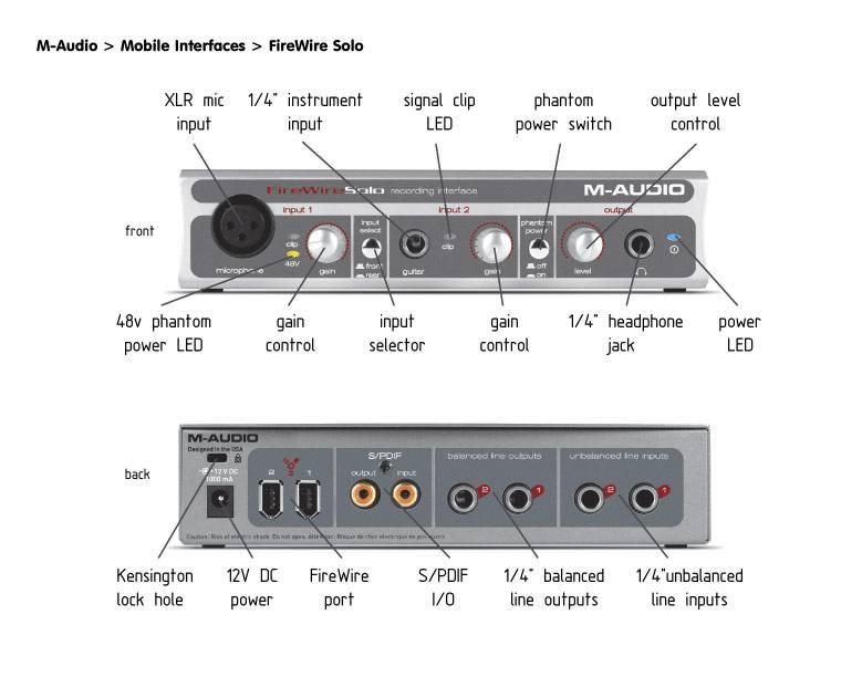 M Audio Fw Solo