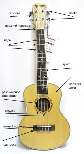 Тенор-укулеле-DeviserUK26-60-части-1-e1463568891491.jpg
