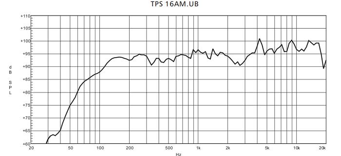 TOPP PRO TPS16AMUB 3.png