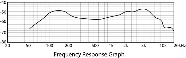 BD-1_Freq_Graph.jpg