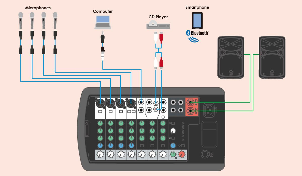 speech_a_flexible_connectivity_1200x700_7378ae40e0a27699995d3958657246e9.jpg