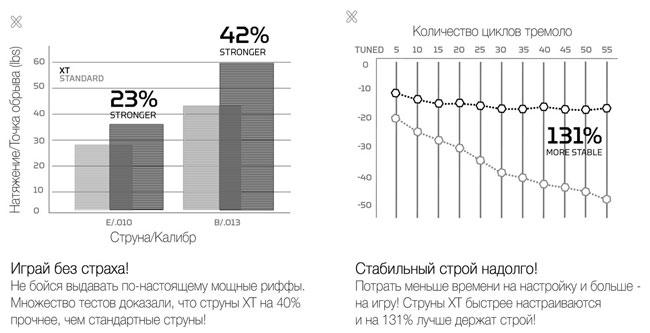XT-Graphs_nobg-03-ru.jpg