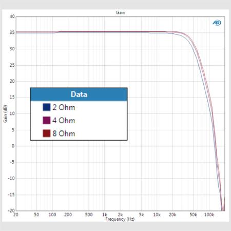 photo_Impedance-graph_NX600D.jpg