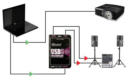usbpro-app-presentation-768x499.jpg