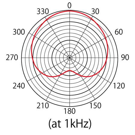 TM-60_m_polar-pattern.jpg