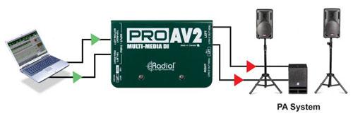 proav2-app-laptop-768x461.jpg