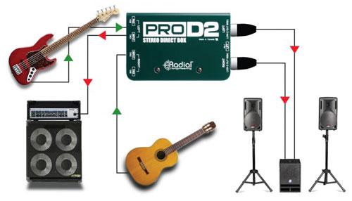 prod2-app-instruments-768x480.jpg