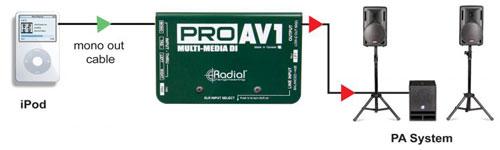 proav1-app-ipod-768x403.jpg