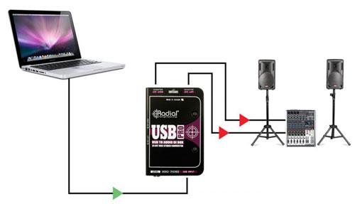 usbpro-app-laptop-768x499.jpg