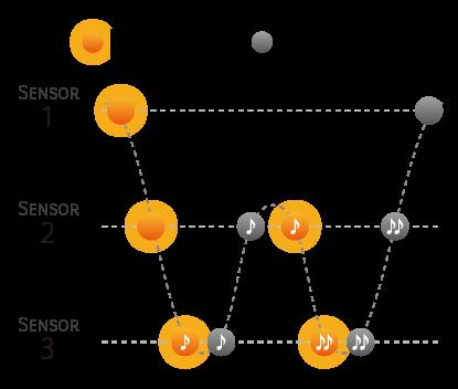 img_ca97_triple_sensor_en1.png