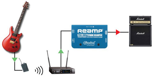 prormp-app-wireless-1-768x480.jpg