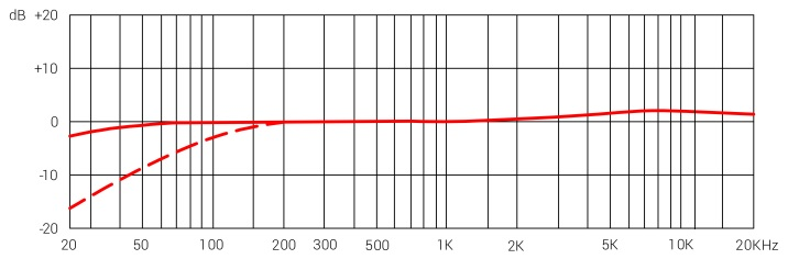 se-electronics-x1a-3b.jpg