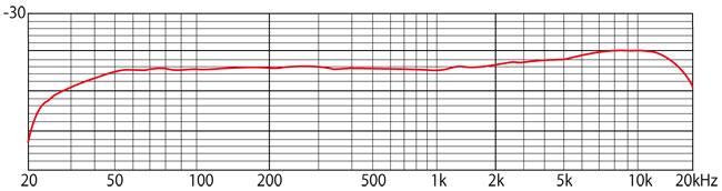 tm-60_m_frequency-response.jpg