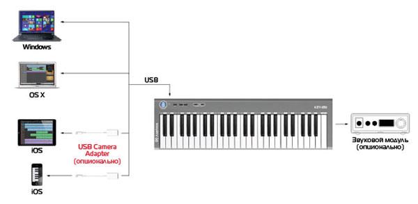 key49j_using_scheme_rus_670.jpg