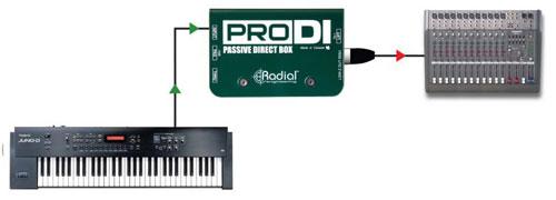 prodi-keyboard-768x422.jpg