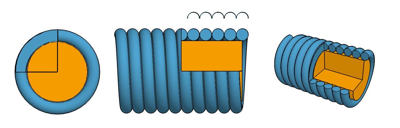 Оплетка не прикреплена к сердечнику и может вращаться вокруг него