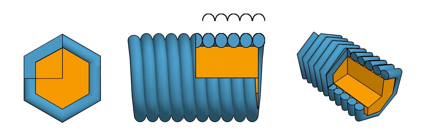 Шестигранный сердечник улучшает звук из-за более тесной связи между ним и оплеткой