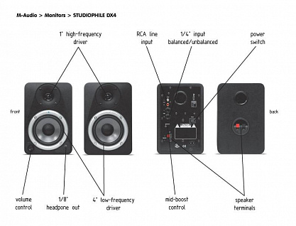 СТУДИЙНЫЕ МОНИТОРЫ M-AUDIO STUDIOPHILE DX4(пара)
