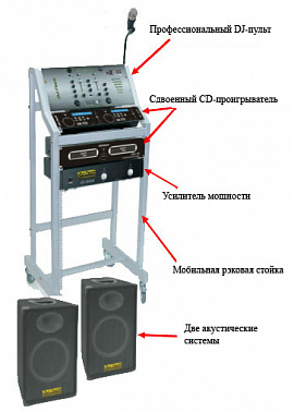 DJ-КОМПЛЕКТ DJ-TECH PARTY KIT 12A